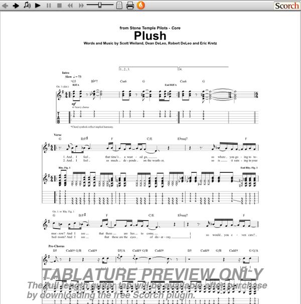 Funky Plush Guitar Chords Image Beginner Guitar Piano Chords