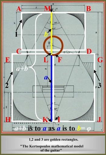 Kertsopoulos Figure 3