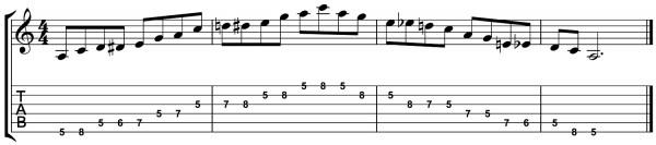 Blues Scale 1