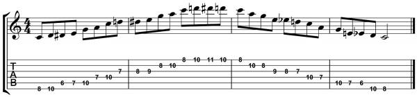 Blues Scale 2